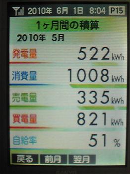 太陽光発電結果1.jpg